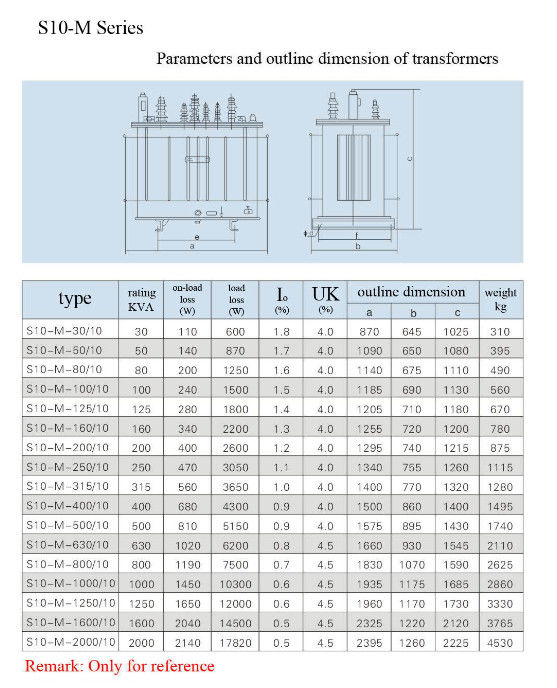 10 - 35 kv Oil Immersed Distribution Transformer 20 KV Three Phase Copper Winding